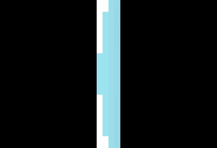 Verres Verres ultra amincis indice 1,74
