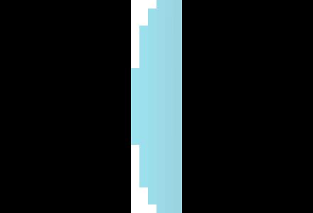 Verres Verres amincis indice 1,6